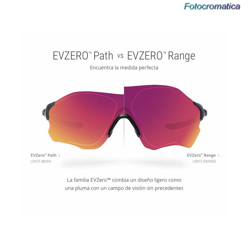 2981572a252 ... Polished Black   Clear Black Iridium Photochromic (OO9308-13)  EVZero  comprarativa Lente Path vs Range ...